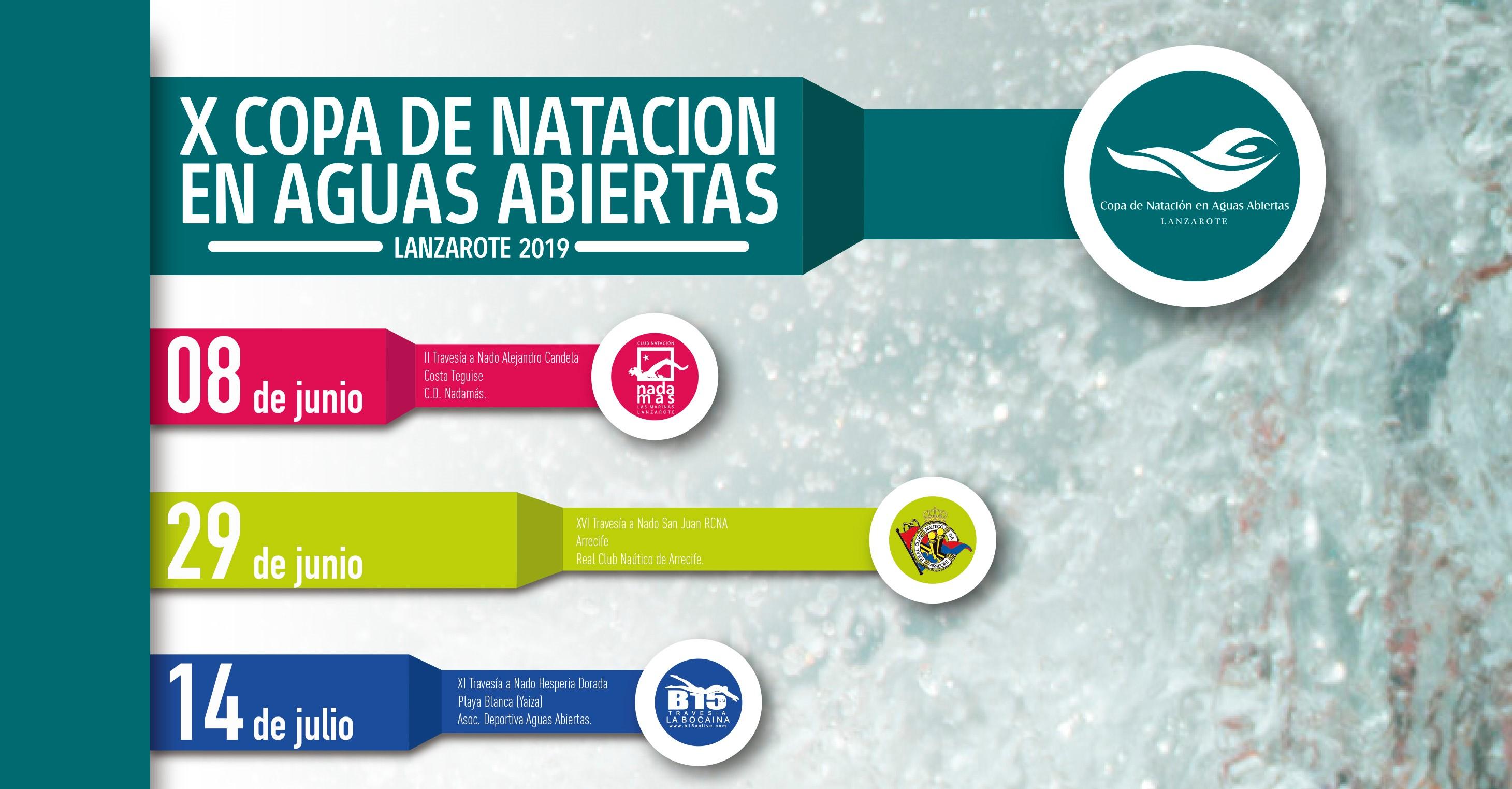 Arranca la 'X Copa de Natación en Aguas Abiertas Lanzarote 2019' con la celebración mañana sábado de la 'II Travesía Alejandro Candela'