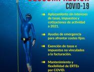 Una encuesta realizada a pymes y autónomos de Lanzarote refleja preocupación por la ausencia de ayudas y la falta de liquidez