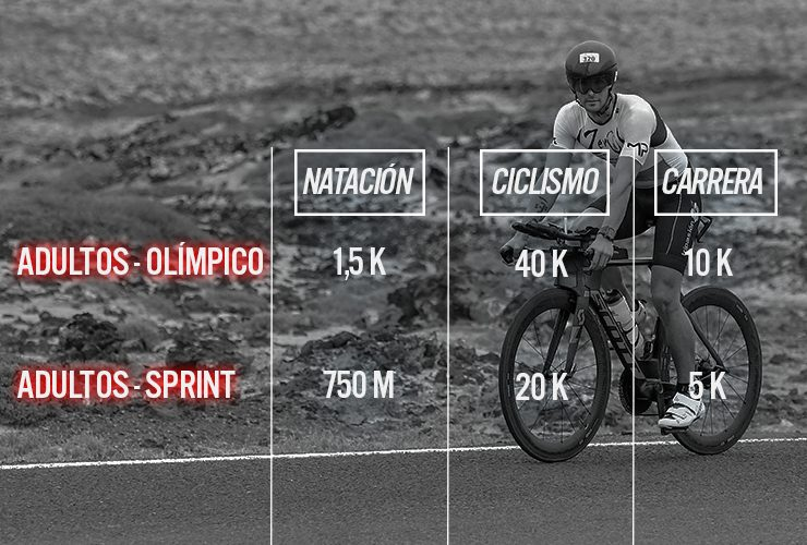 El triatlón virtual de Club La Santa ya calienta motores