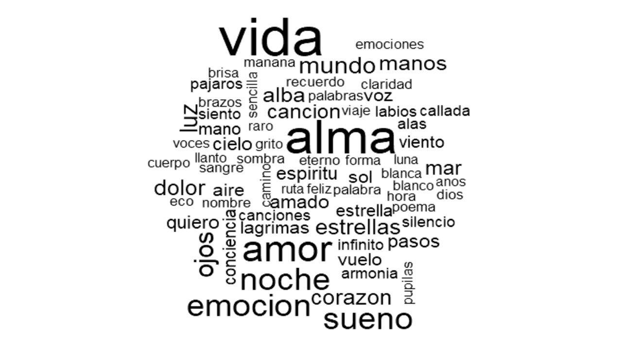 """XI Concurso de Poesía y Prosa Narrativa """"Granajoven"""" 2021"""