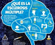El Cabildo de Lanzarote conmemora el Día Nacional de la Esclerosis Múltiple
