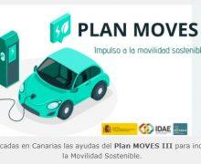 Ayudas para la adquisición de vehículos eléctricos e instalación de puntos de recarga (Plan Moves III 2021)